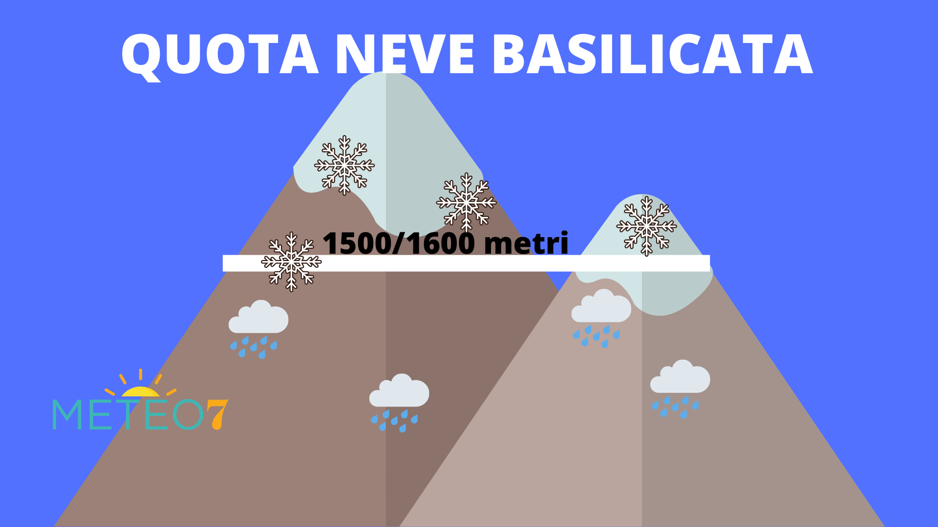 Quota neve in Basilicata tra la notte di Sabato e Domenica 10 novembre 2019.