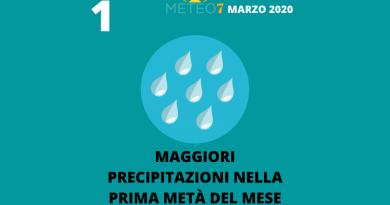 METEO MARZO 2020: ecco le 5 novità, per l'ITALIA sarà un MESE diverso dai precedenti