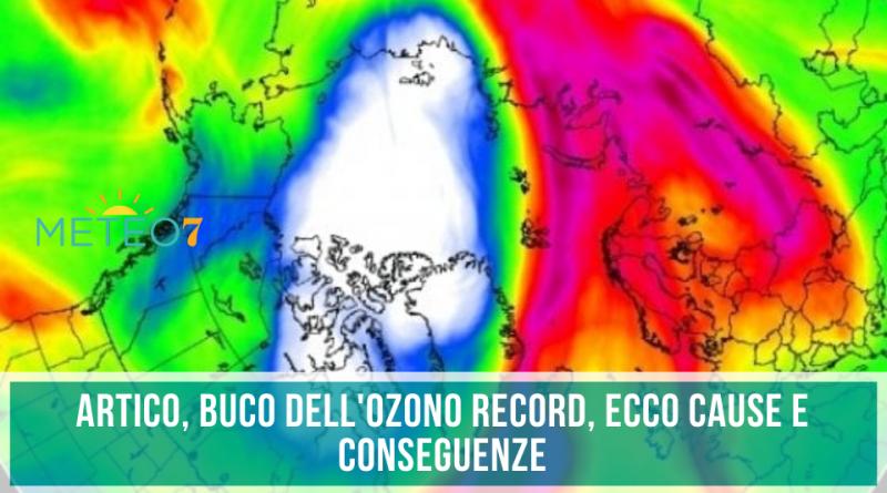 Artico buco dell'Ozono record, ecco CAUSE e CONSEGUENZE