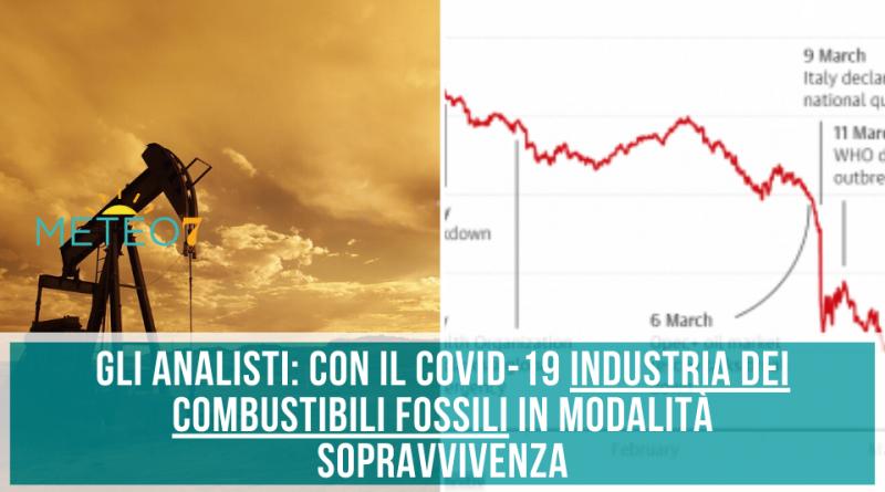 Coronavirus e PETROLIO secondo gli analisti l'industria dei combustibili fossili è in modalità di sopravvivenza