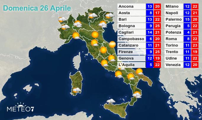 Previsioni Italia Domenica 26 Aprile 2020