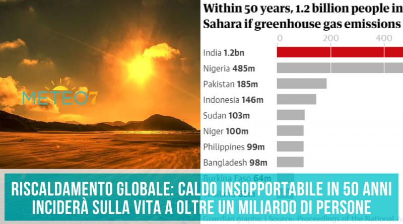 Riscaldamento Globale CALDO insopportabile in 50 anni inciderà sulla vita a oltre un miliardo di persone